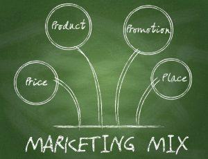 Marketing Mix: the 4 P's