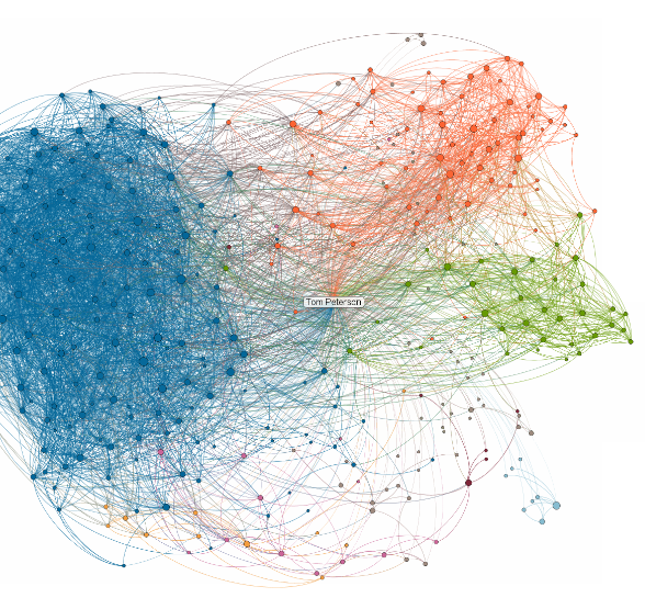 LinkedIn Maps: Visualize your Network - Thunderhead Works