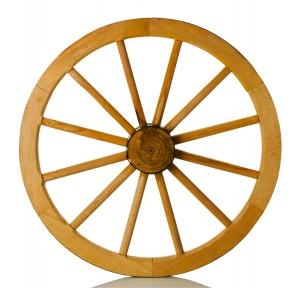 religion wheel 2