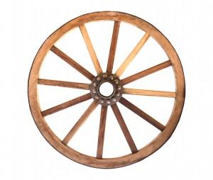 religion wheel